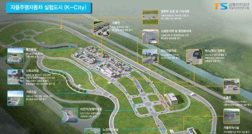k-city, Corea del Sur